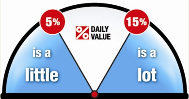 daily-value-meter-eng